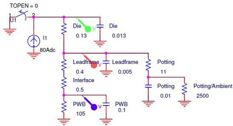 点击图片放大 图 1 将散热容加到 DC 电气模拟电路上   在本《电源设计小贴士》中,我们将最终对一种估算热插拔 MOSFET 温升的简单方法进行研究。在《电源设计小贴士28》中,我们讨论了如何设计温升问题的电路类似方法。我们把热源建模成了电流源。根据系统组件的物理属性,计算得到热阻和热容。遍及整个网络的各种电压代表各个温度。   本文中,我们把图 1 所示模型的瞬态响应与图 3 所示公开刊发的安全工作区域(SOA 曲线)部分进行了对比。   根据 CSD17312Q5 MOSFET、引线框以及贴装